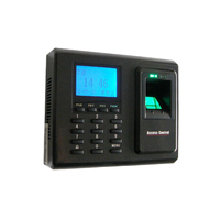 Scanner F702-S
